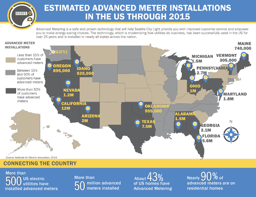 Estimated Advanced Meter Installations in the US Through 2015 (infographic)